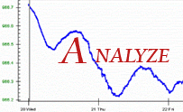 add adsense analytics wordpress